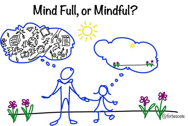 mindfulness_joga